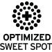 OptimizedSweetSpot.jpg
